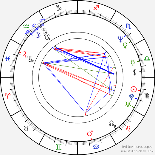 Constantin Florescu astro natal birth chart, Constantin Florescu horoscope, astrology