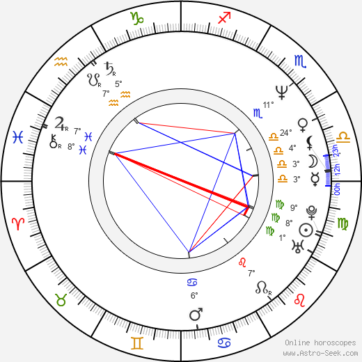 Dalibor Štys birth chart, biography, wikipedia 2017, 2018
