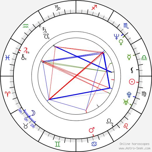 Dustin Nguyen tema natale, oroscopo, Dustin Nguyen oroscopi gratuiti, astrologia