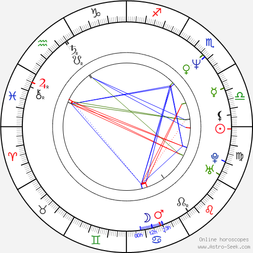 Eri Fuse tema natale, oroscopo, Eri Fuse oroscopi gratuiti, astrologia