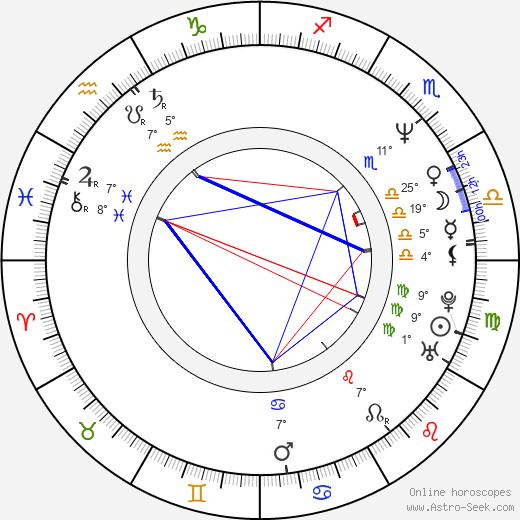 Eugenio Derbez birth chart, biography, wikipedia 2020, 2021