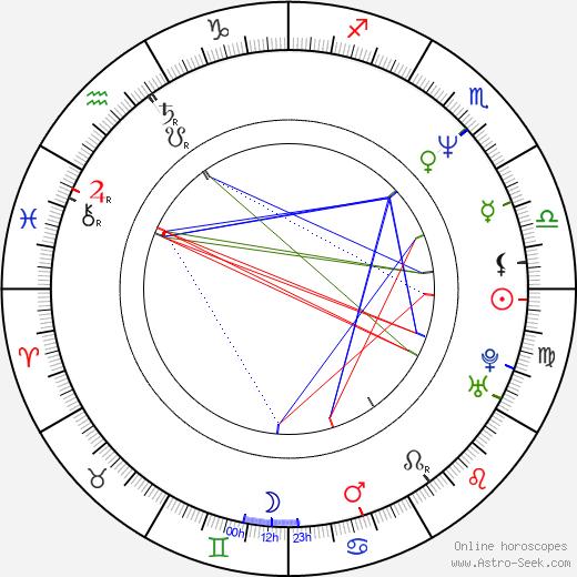 François Miron astro natal birth chart, François Miron horoscope, astrology