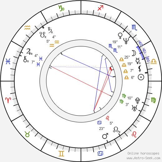 Jan-Gregor Kremp birth chart, biography, wikipedia 2018, 2019