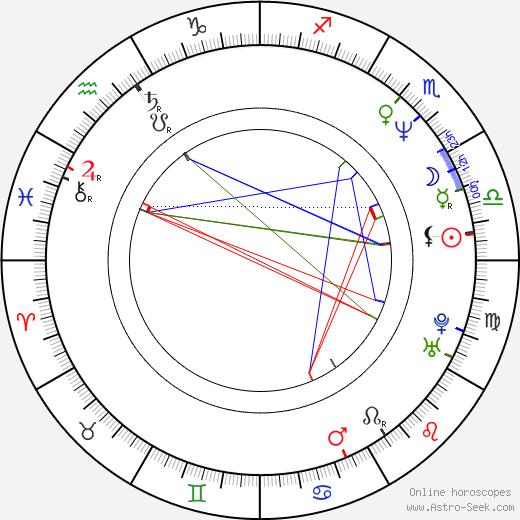 Jan-Gregor Kremp astro natal birth chart, Jan-Gregor Kremp horoscope, astrology