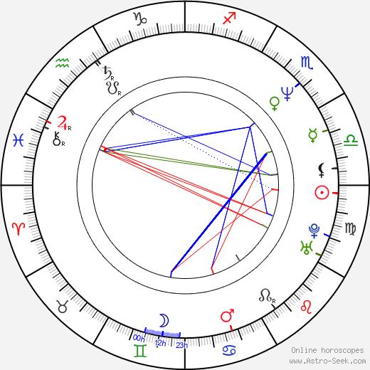 Jim Al-Khalili tema natale, oroscopo, Jim Al-Khalili oroscopi gratuiti, astrologia