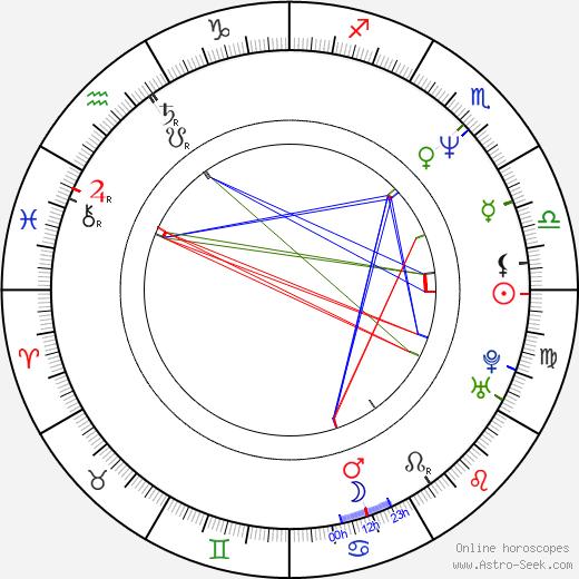 Jonathan Vanger astro natal birth chart, Jonathan Vanger horoscope, astrology
