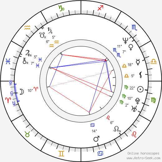 Kevin Allen birth chart, biography, wikipedia 2020, 2021