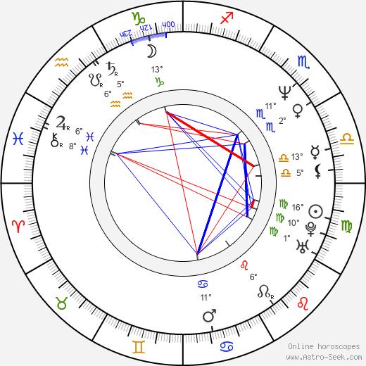 Liza Marklund birth chart, biography, wikipedia 2020, 2021