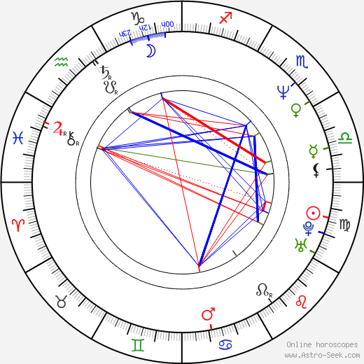 Liza Marklund birth chart, Liza Marklund astro natal horoscope, astrology
