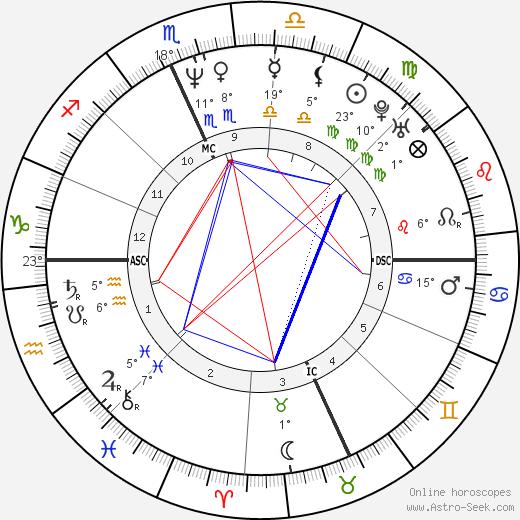 Lori Stokes birth chart, biography, wikipedia 2018, 2019