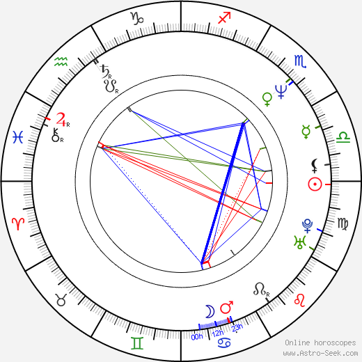 Lynn-Maree Danzey tema natale, oroscopo, Lynn-Maree Danzey oroscopi gratuiti, astrologia