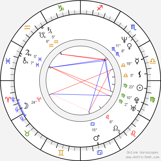 Maciej Zak birth chart, biography, wikipedia 2019, 2020
