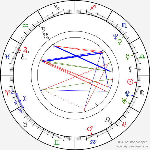 Maciej Zak astro natal birth chart, Maciej Zak horoscope, astrology