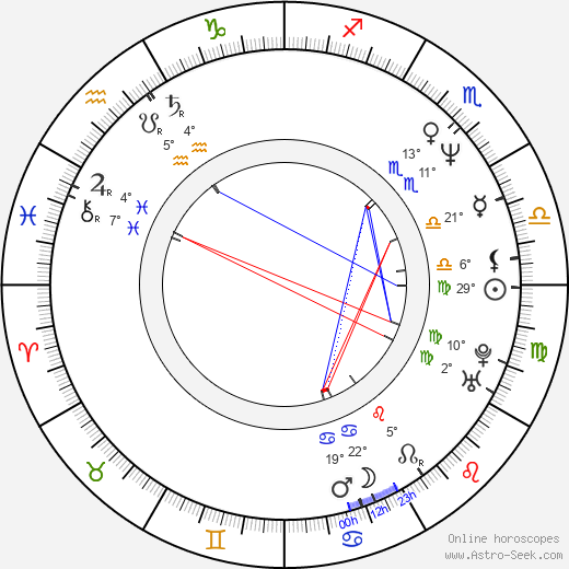 Michael Gilden birth chart, biography, wikipedia 2018, 2019