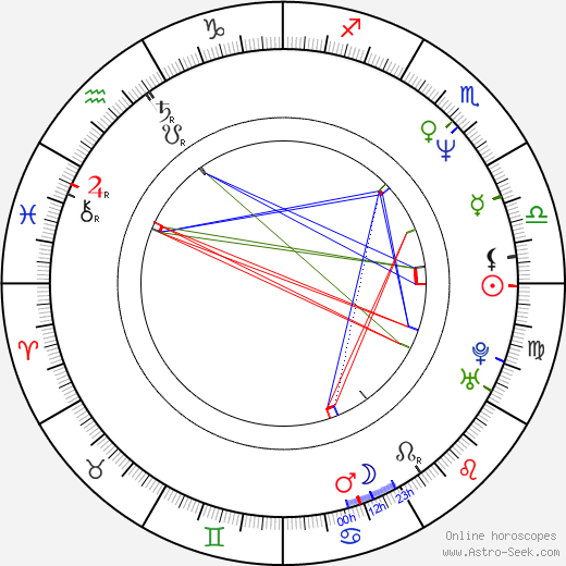 Michael Gilden astro natal birth chart, Michael Gilden horoscope, astrology