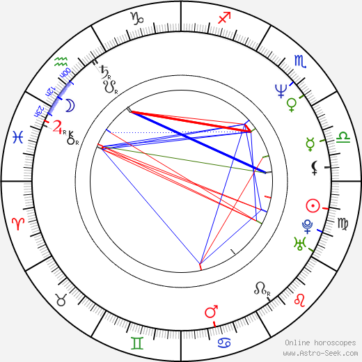 Michel Qissi astro natal birth chart, Michel Qissi horoscope, astrology