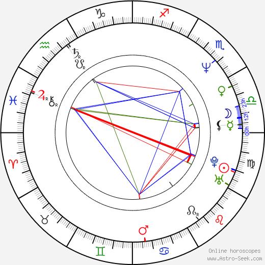 Мишель Мейринк Michelle Meyrink день рождения гороскоп, Michelle Meyrink Натальная карта онлайн