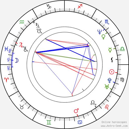 Myriam Stark день рождения гороскоп, Myriam Stark Натальная карта онлайн