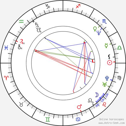 Nia Vardalos tema natale, oroscopo, Nia Vardalos oroscopi gratuiti, astrologia