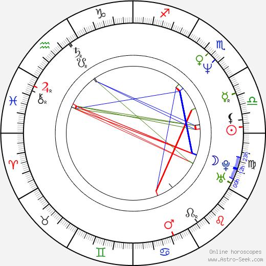Patrick Bristow birth chart, Patrick Bristow astro natal horoscope, astrology
