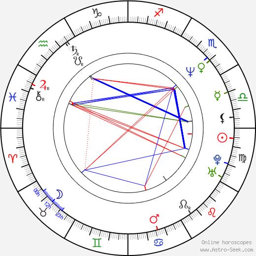 Paul Feig astro natal birth chart, Paul Feig horoscope, astrology