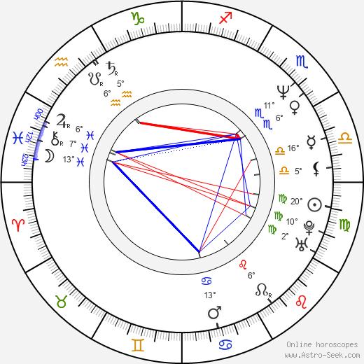 Paul Rachman birth chart, biography, wikipedia 2020, 2021