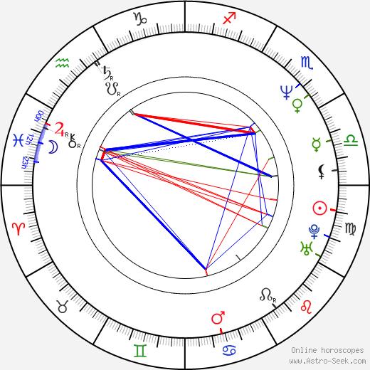 Paul Rachman birth chart, Paul Rachman astro natal horoscope, astrology