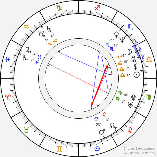 Pavel Vítek birth chart, biography, wikipedia 2018, 2019