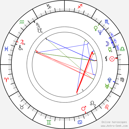 Pavel Vítek astro natal birth chart, Pavel Vítek horoscope, astrology