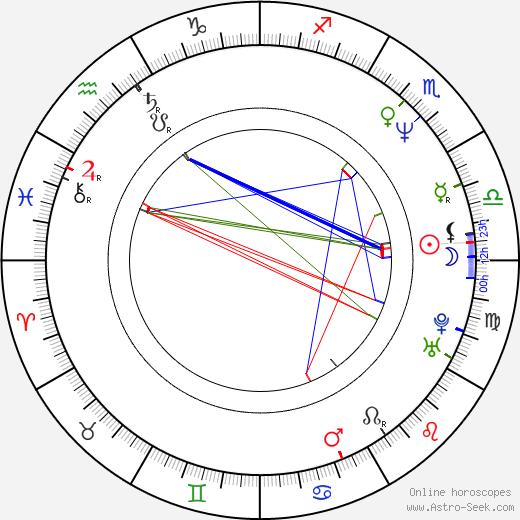 Peter Hooton birth chart, Peter Hooton astro natal horoscope, astrology