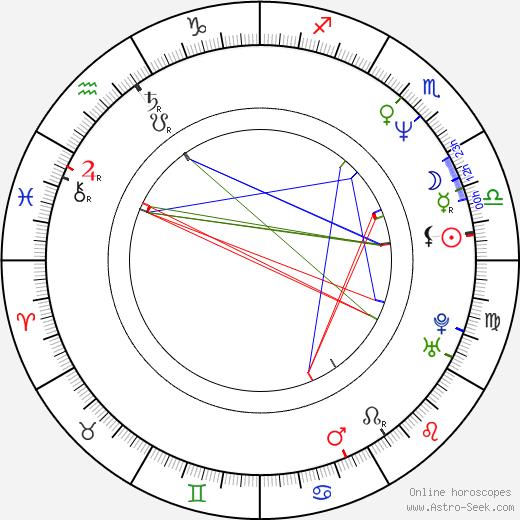 Prasenjit Chatterjee birth chart, Prasenjit Chatterjee astro natal horoscope, astrology
