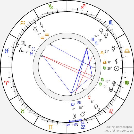 Rob Morrow birth chart, biography, wikipedia 2019, 2020