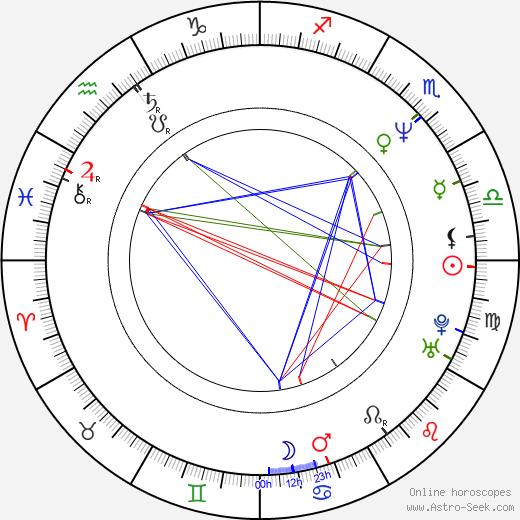 Rob Morrow astro natal birth chart, Rob Morrow horoscope, astrology