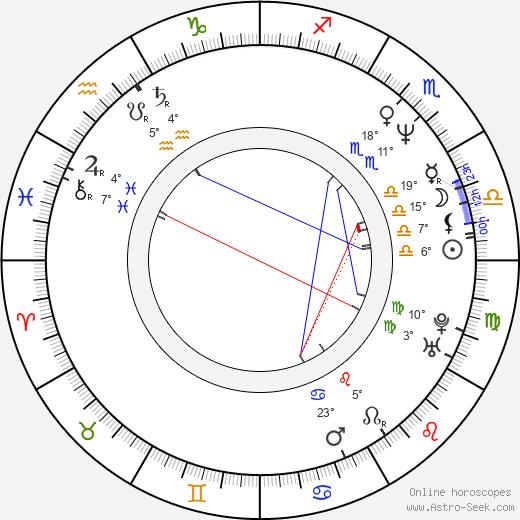 Roger Bart birth chart, biography, wikipedia 2018, 2019