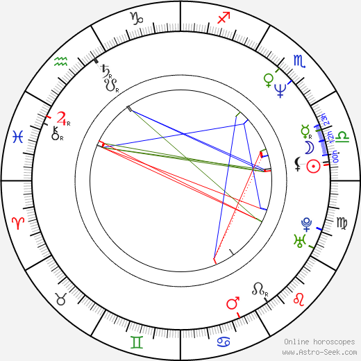Roger Bart astro natal birth chart, Roger Bart horoscope, astrology