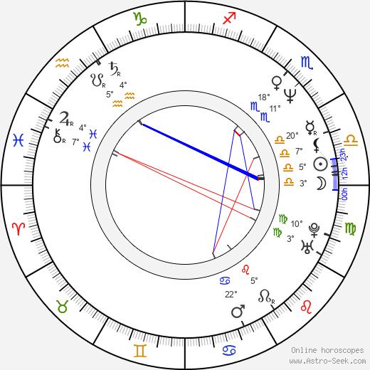 Suzanne Whang birth chart, biography, wikipedia 2018, 2019