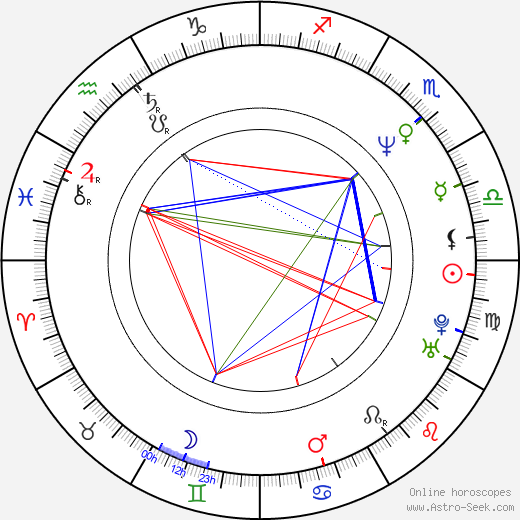 Thierry Marx birth chart, Thierry Marx astro natal horoscope, astrology