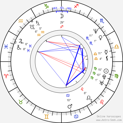 Thomas Kretschmann birth chart, biography, wikipedia 2019, 2020