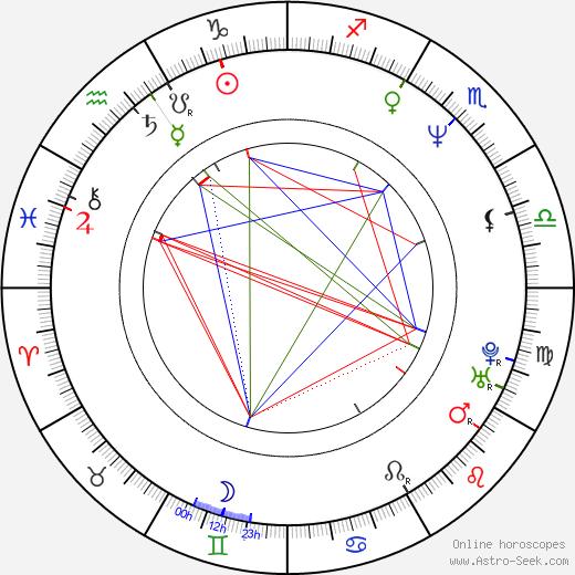 Akram Staněk tema natale, oroscopo, Akram Staněk oroscopi gratuiti, astrologia