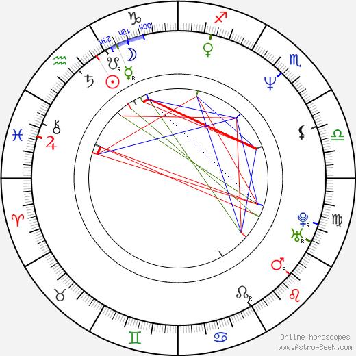 Bernhard Schir astro natal birth chart, Bernhard Schir horoscope, astrology