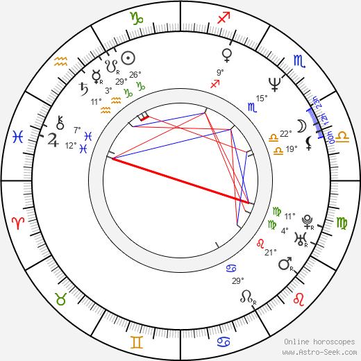 Chris Casamassa birth chart, biography, wikipedia 2019, 2020