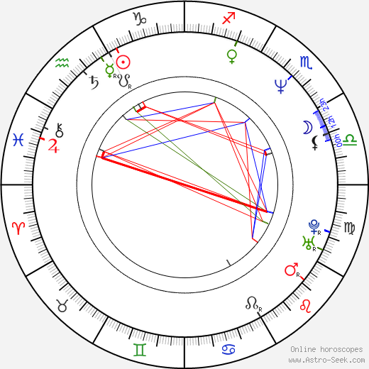Chris Casamassa astro natal birth chart, Chris Casamassa horoscope, astrology