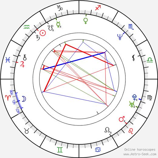 Daphne Ashbrook astro natal birth chart, Daphne Ashbrook horoscope, astrology