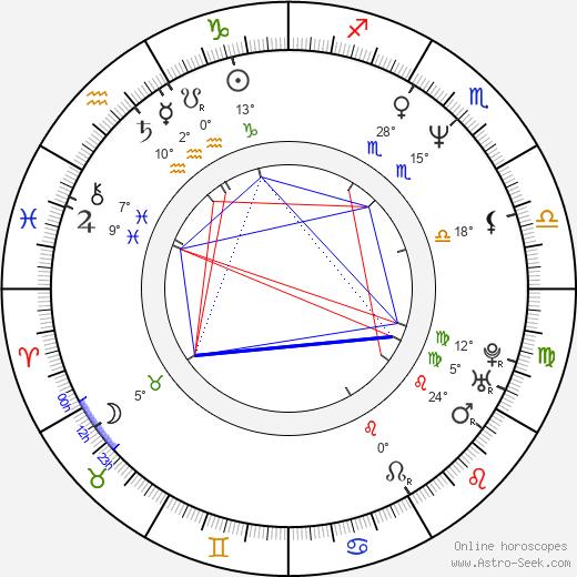Dave Foley birth chart, biography, wikipedia 2019, 2020