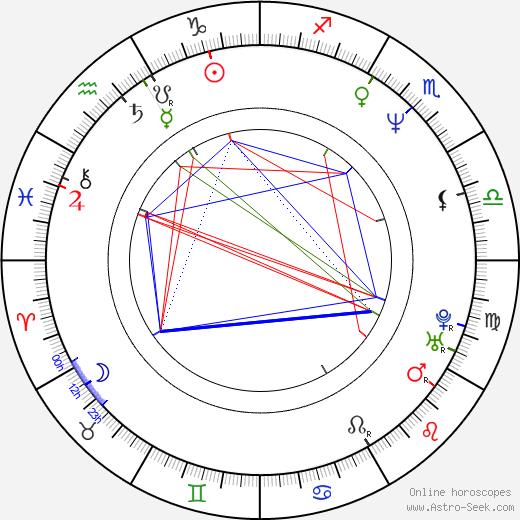 Dave Foley astro natal birth chart, Dave Foley horoscope, astrology