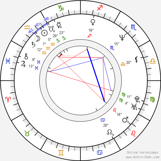 Don Mancini birth chart, biography, wikipedia 2018, 2019