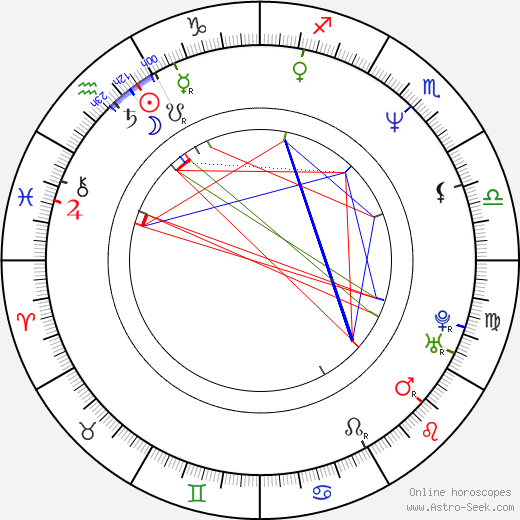 Don Mancini astro natal birth chart, Don Mancini horoscope, astrology