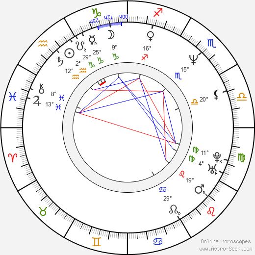 Gail O'Grady birth chart, biography, wikipedia 2018, 2019