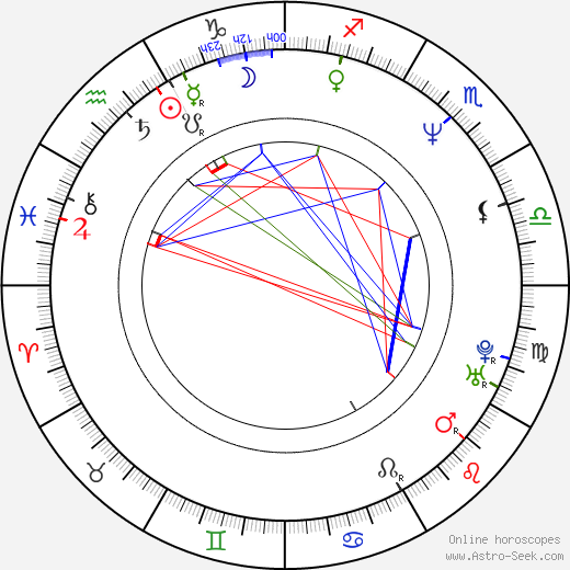 Gail O'Grady astro natal birth chart, Gail O'Grady horoscope, astrology