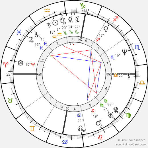 Gerry Lehane birth chart, biography, wikipedia 2020, 2021